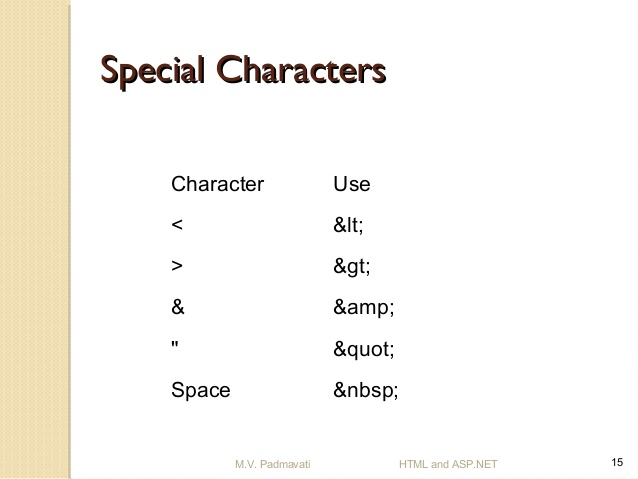 Use of HTML Special Characters