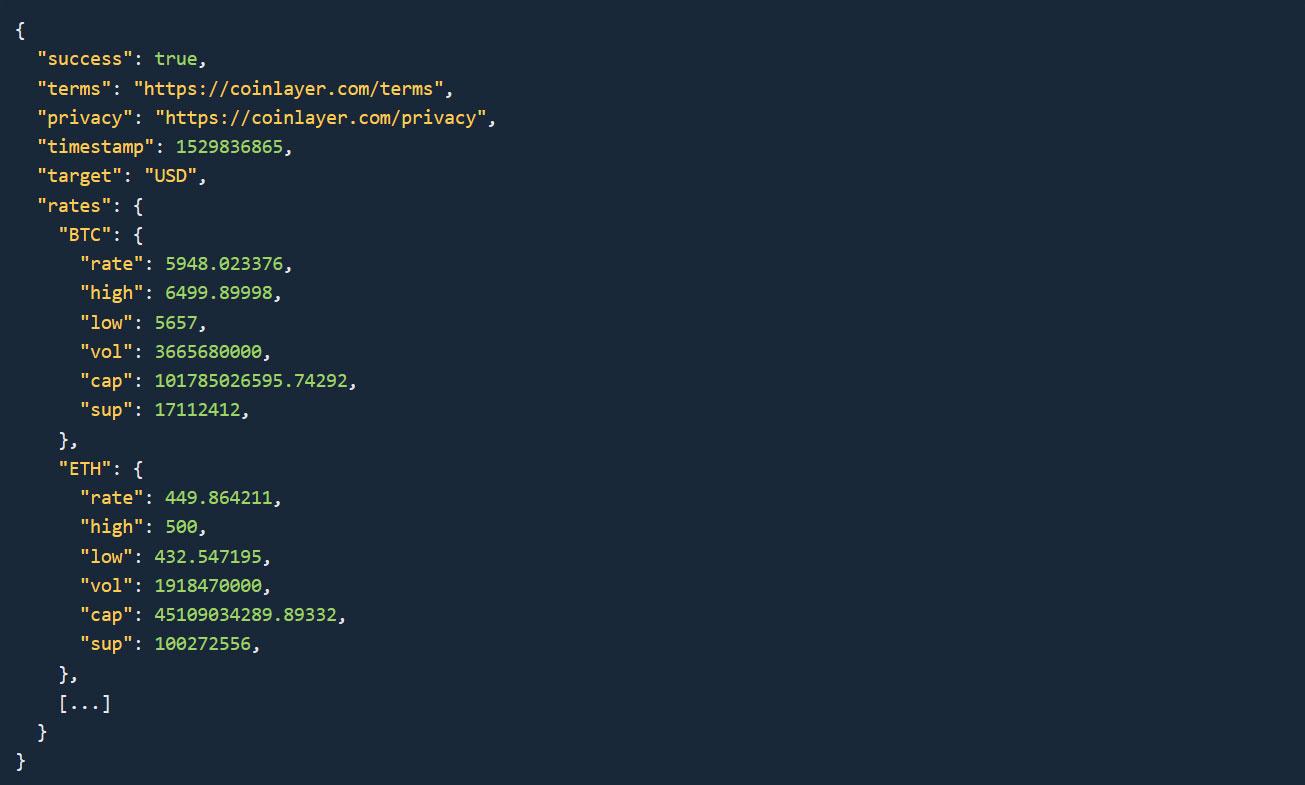 Coinlayer code